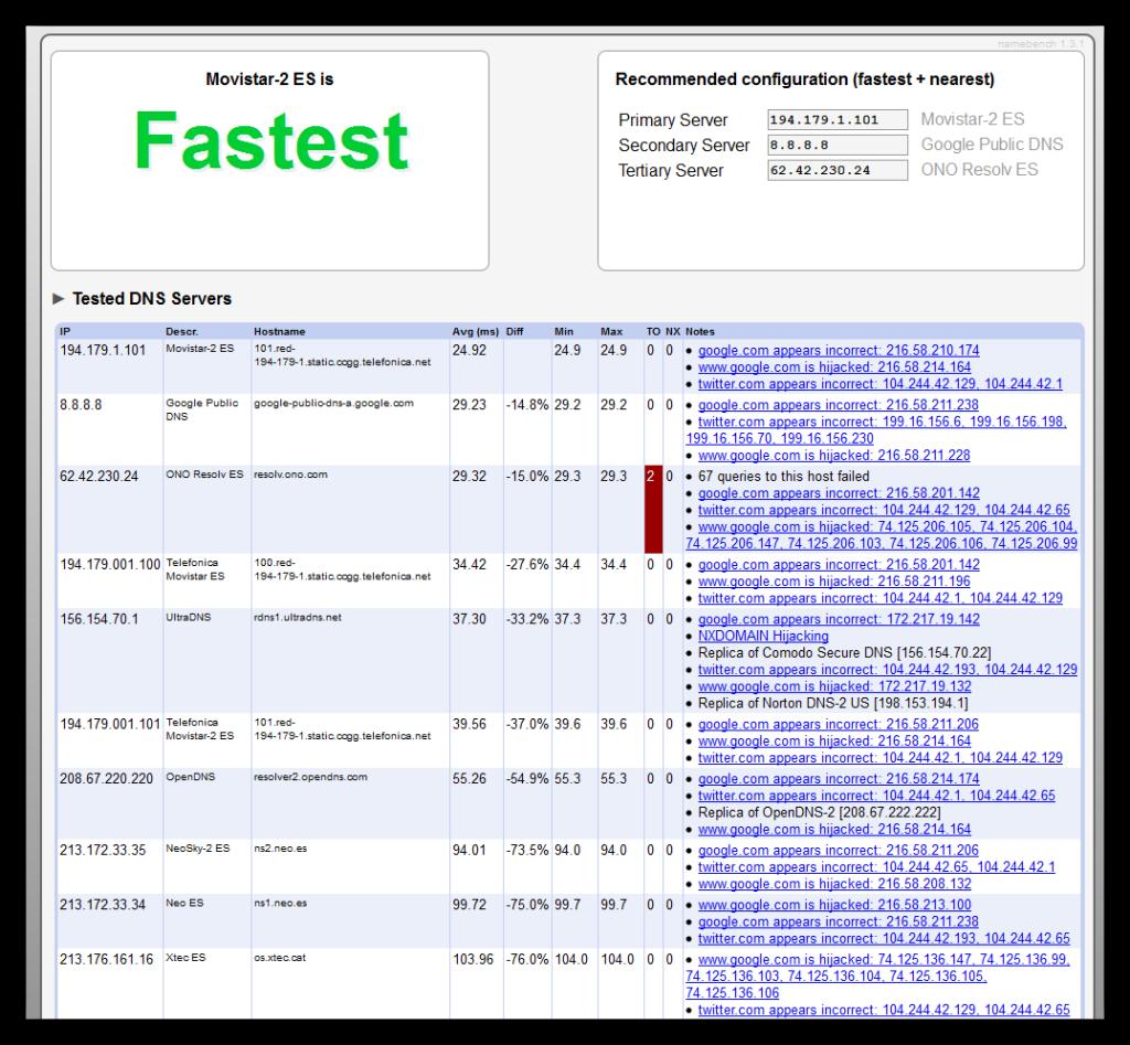 Namebench - Resultados del mejor DNS