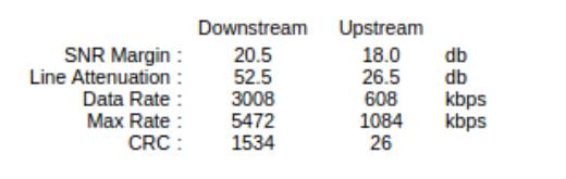 Velocidad bajada subida ADSL
