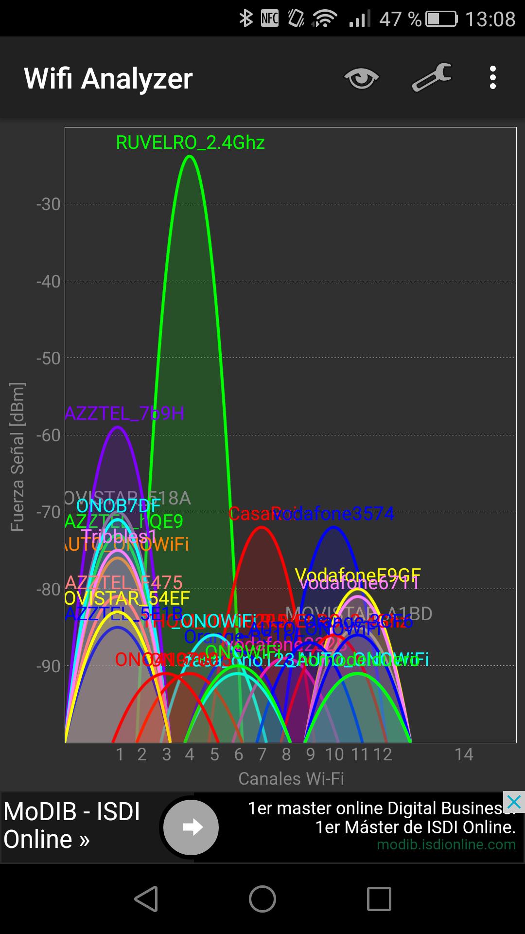 Cómo elegir mejor canal para red Wi-Fi - Ver canales WiFi Analyzer