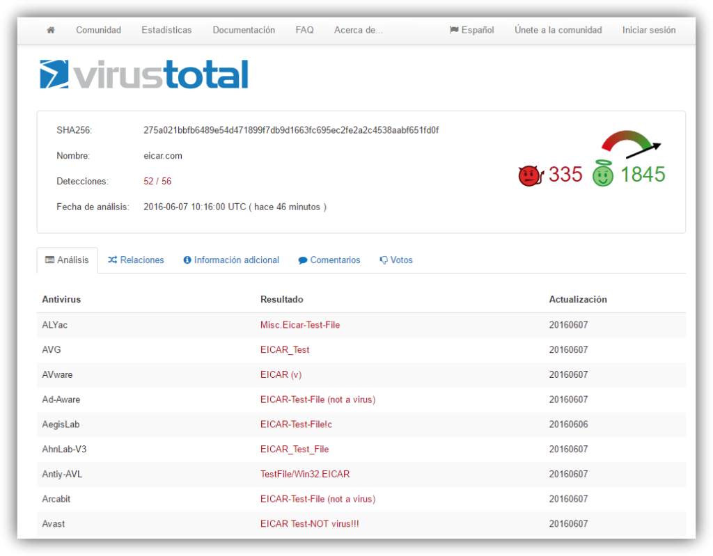 Análisis VirusTotal Virus