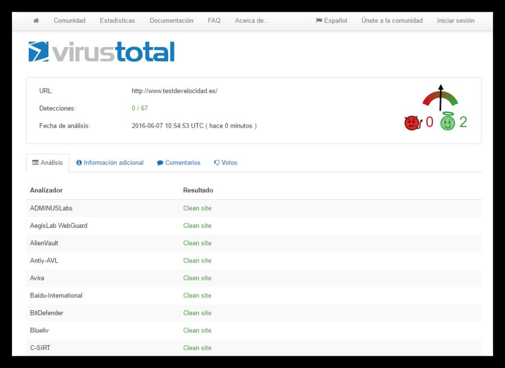 Análisis VirusTotal Web