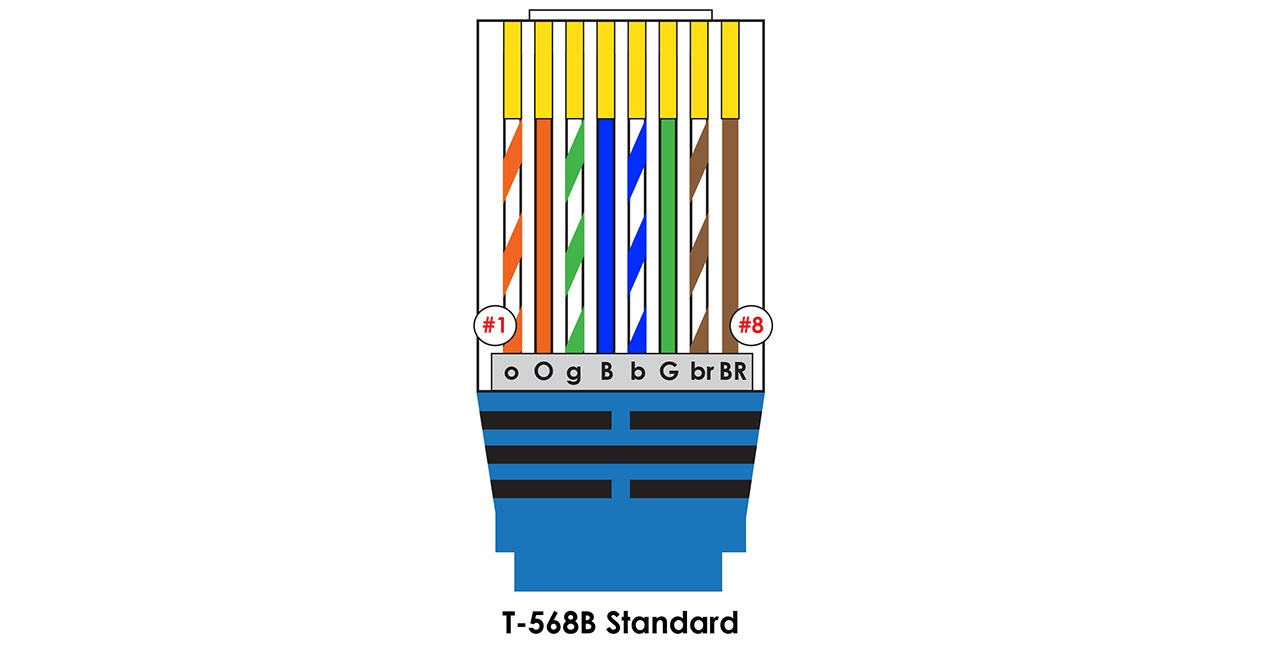Como Hacer Tu Propio Cable Ethernet  Y Todo Lo Que Tienes Que Saber Sobre Ellos