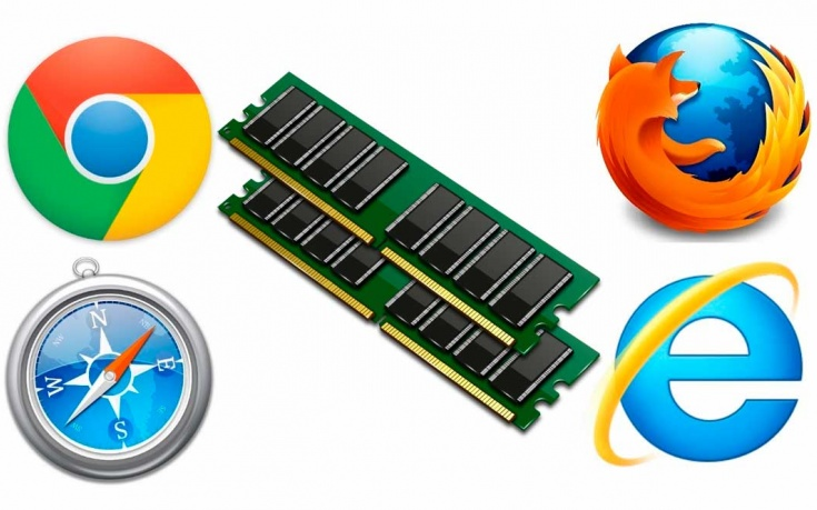 Chrome, Firefox, Internet Explorer y Safari, ¿Qué navegador consume menos RAM?