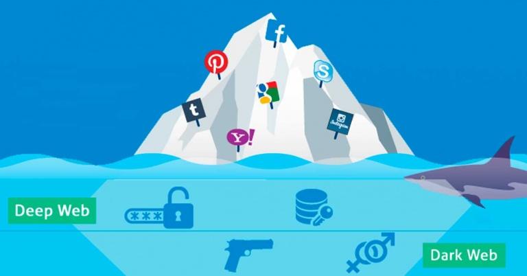 10 buscadores para explorar la Deep Web o web invisible