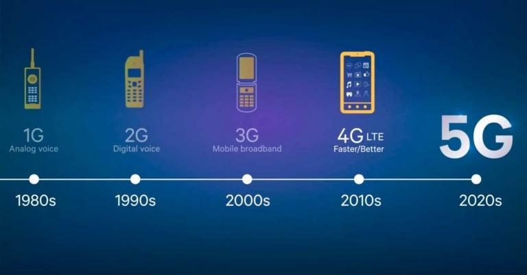 Ni 2020 ni 2025. Ericsson prevé la llegada del 5G para 2023