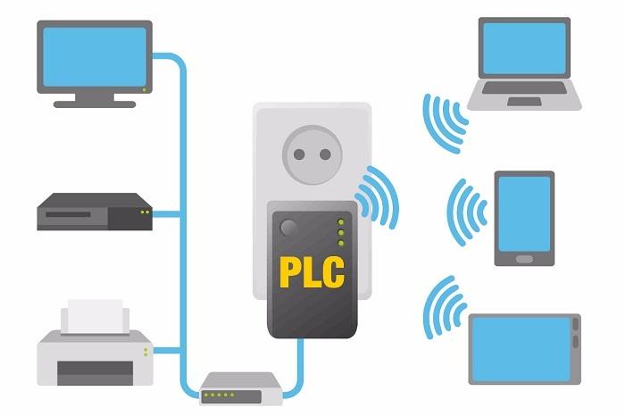 plc redes