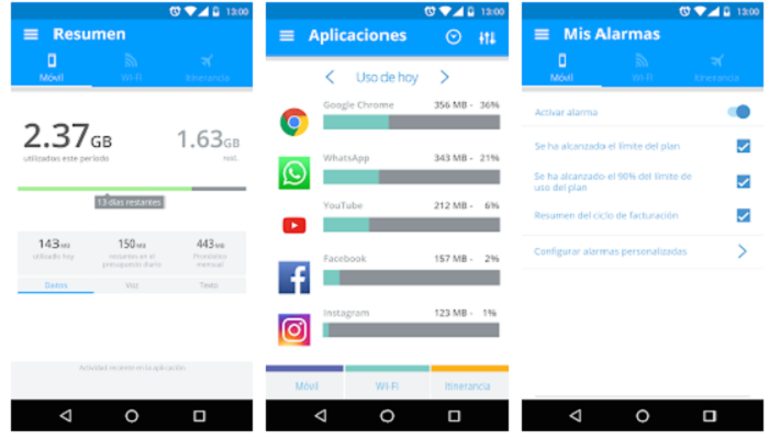 apps ahorrar datos