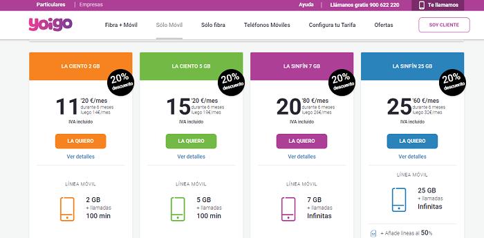 Opciones binarias gratis 20 euros