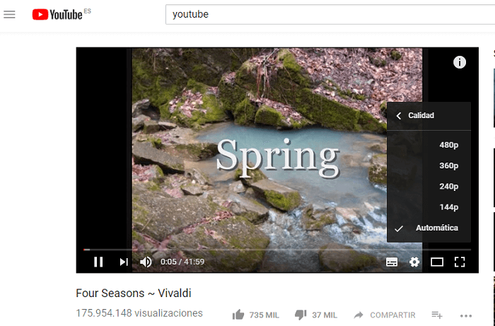 youtube resolución