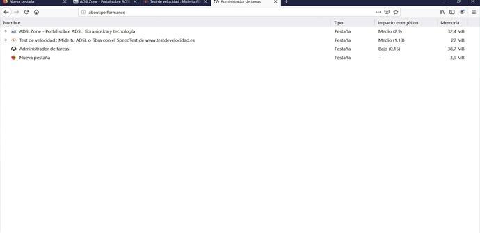 Cómo ver el consumo de pestañas en Firefox