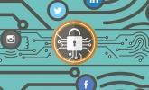 Cómo saber si hay intrusos en nuestras redes sociales o e-mail y cómo evitarlo