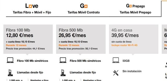 Máxima velocidad de Internet de Orange