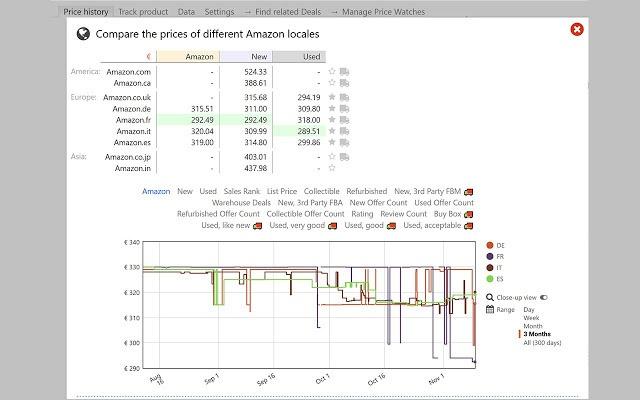 Comparar precios de Amazon con Keepa